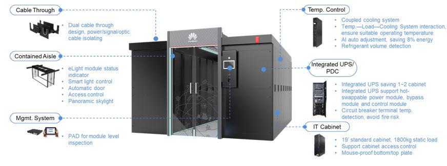 Huawei FusionModule2000